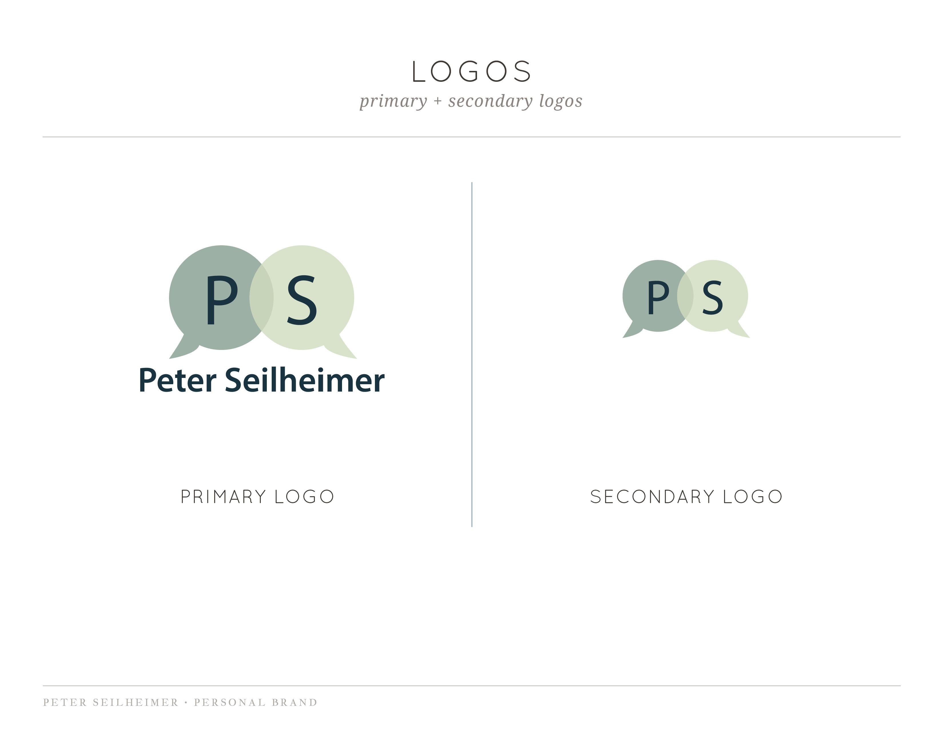 Client Presentation-Peter Seilheimer2