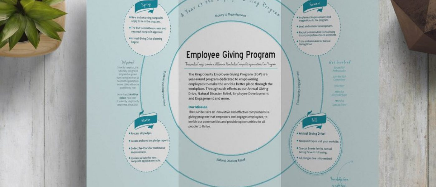 King County Employee Giving Program Brochure Inside View